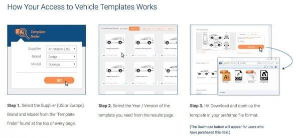 Templates para adesivagem de veículos: as melhores soluções! 2